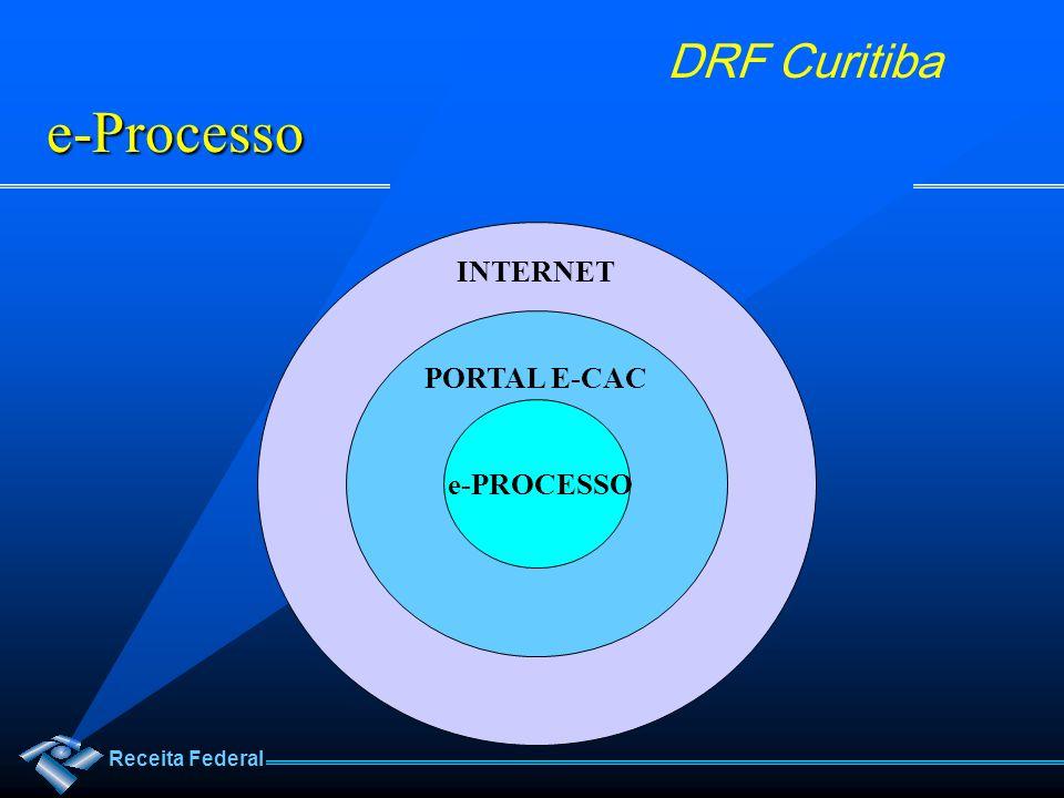 Receita Federal DRF Curitiba INTERNET PORTAL E-CAC e-PROCESSO e-Processo
