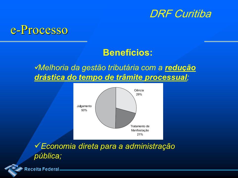Receita Federal DRF Curitiba Benefícios: Melhoria da gestão tributária com a redução drástica do tempo de trâmite processual; Economia direta para a a