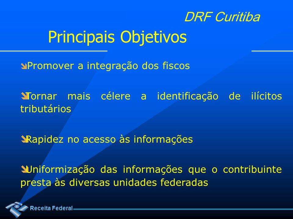 Receita Federal DRF Curitiba Principais Objetivos Promover a integração dos fiscos Tornar mais célere a identificação de ilícitos tributários Rapidez