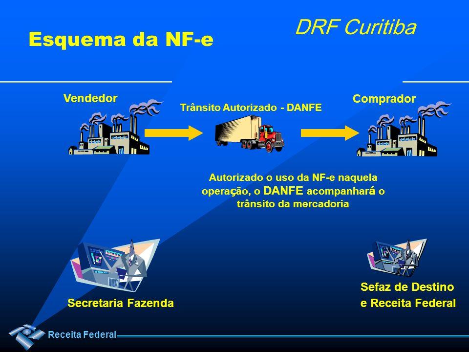 Receita Federal DRF Curitiba Trânsito Autorizado - DANFE Autorizado o uso da NF-e naquela opera ç ão, o DANFE acompanhar á o trânsito da mercadoria Ve