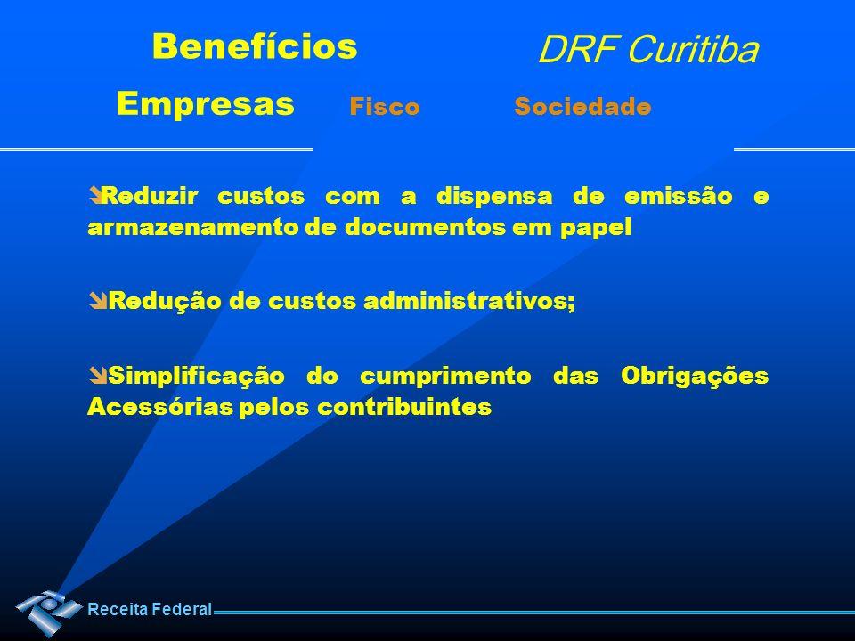 Receita Federal DRF Curitiba Benefícios Empresas Fisco Sociedade Reduzir custos com a dispensa de emissão e armazenamento de documentos em papel Reduç