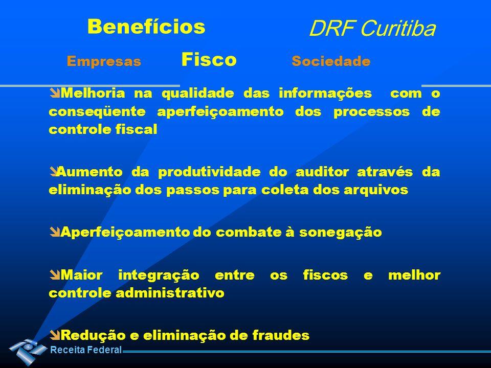Receita Federal DRF Curitiba Benefícios Empresas Fisco Sociedade Melhoria na qualidade das informações com o conseqüente aperfeiçoamento dos processos