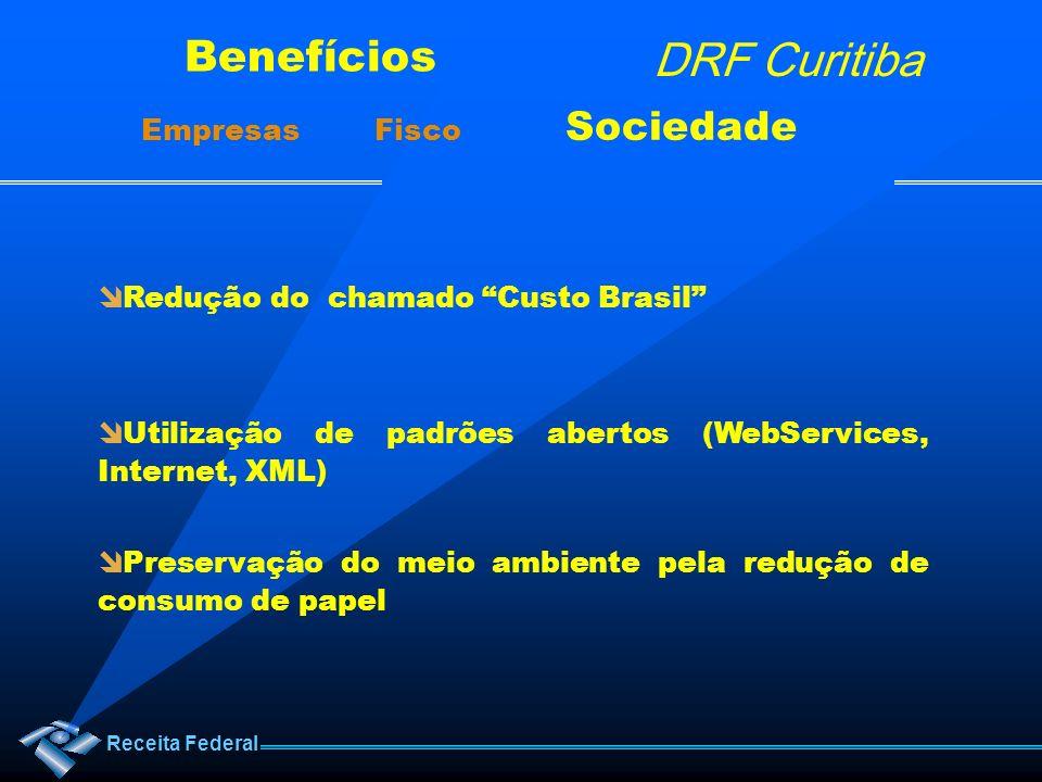 Receita Federal DRF Curitiba Benefícios Empresas Fisco Sociedade Redução do chamado Custo Brasil Utilização de padrões abertos (WebServices, Internet,