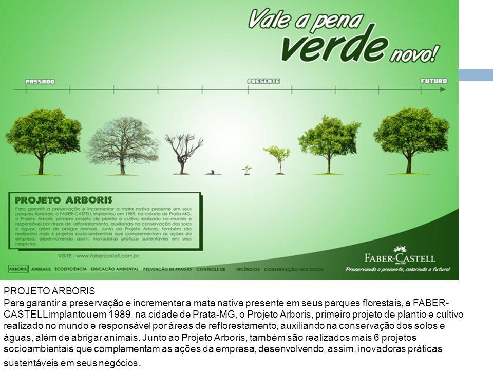 PROJETO ARBORIS Para garantir a preservação e incrementar a mata nativa presente em seus parques florestais, a FABER- CASTELL implantou em 1989, na ci