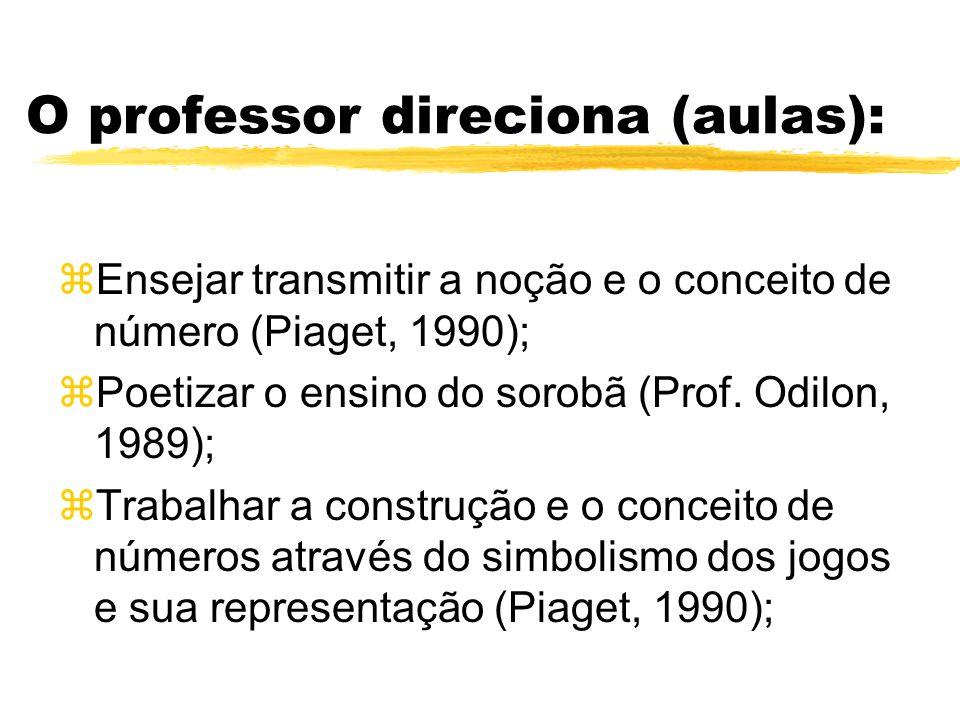 O professor direciona (aulas): zRelacionar o ensino e a prática do sorobã com o ensino regular; zDesenvolver a coordenação motora; zAtivar a memória;