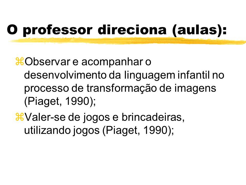 O professor direciona (aulas): zEnsejar transmitir a noção e o conceito de número (Piaget, 1990); zPoetizar o ensino do sorobã (Prof. Odilon, 1989); z