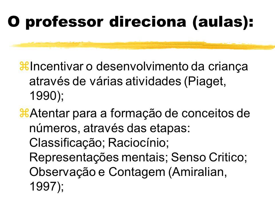 O professor direciona (aulas): zObservar e acompanhar o desenvolvimento da linguagem infantil no processo de transformação de imagens (Piaget, 1990);
