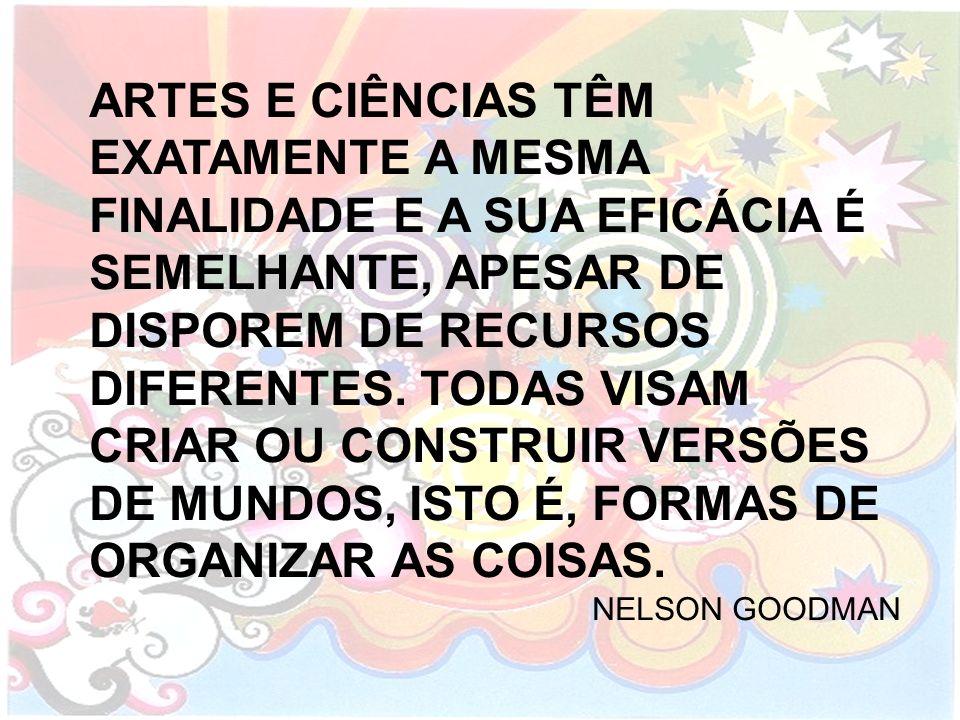 DELIBERAÇÃO DO NOME DA DISCIPLINA A PARTIR DE 04/06/09 ATRAVÉS DO PARECER CEE/CEB Nº 219/09 A DISCIPLINA DE ARTE PASSA A DENOMINAR-SE ARTE PARA TODOS OS NÍVEIS DE ENSINO