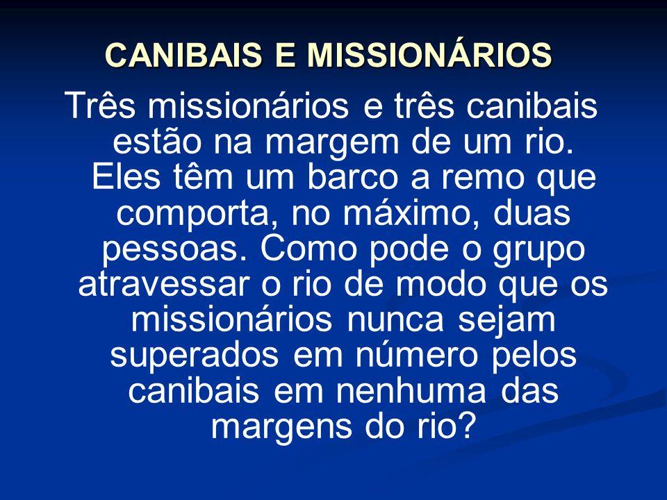 CANIBAIS E MISSIONÁRIOS Três missionários e três canibais estão na margem de um rio. Eles têm um barco a remo que comporta, no máximo, duas pessoas. C