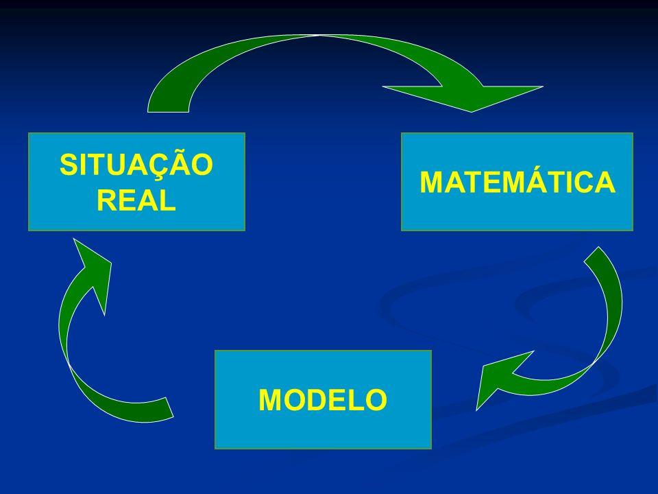MATEMÁTICA MODELO SITUAÇÃO REAL