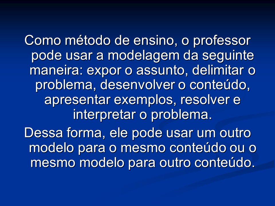 Como método de ensino, o professor pode usar a modelagem da seguinte maneira: expor o assunto, delimitar o problema, desenvolver o conteúdo, apresenta