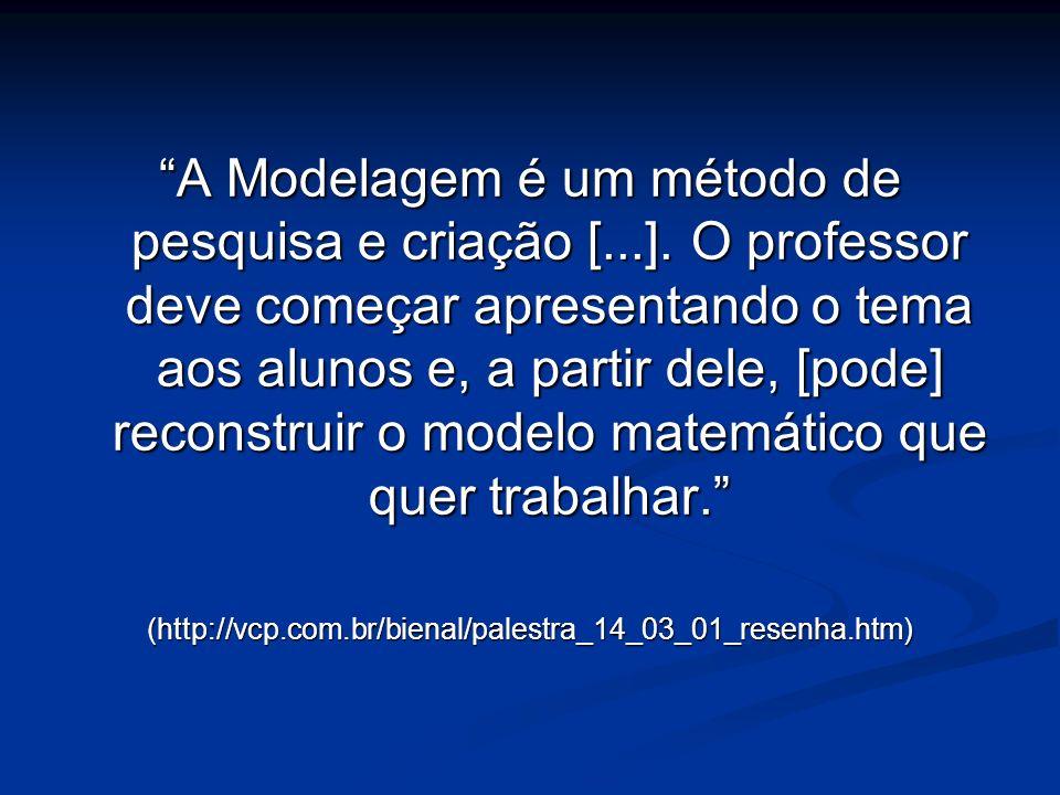 A Modelagem é um método de pesquisa e criação [...]. O professor deve começar apresentando o tema aos alunos e, a partir dele, [pode] reconstruir o mo