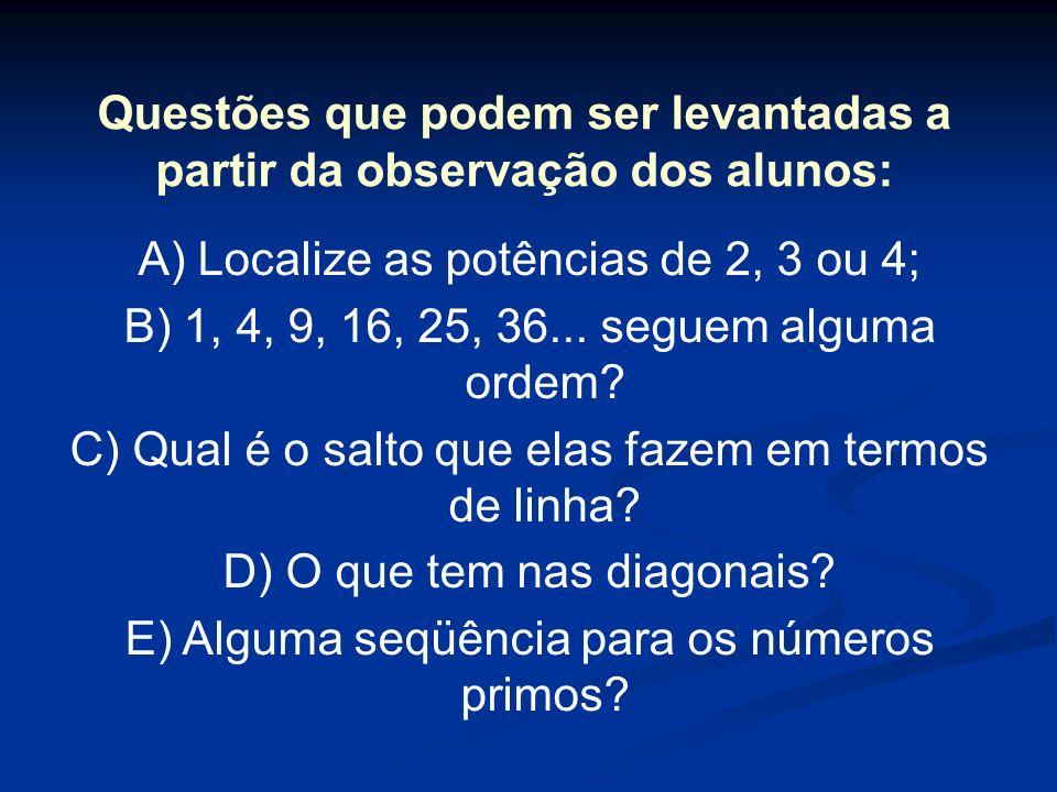 Questões que podem ser levantadas a partir da observação dos alunos: A) Localize as potências de 2, 3 ou 4; B) 1, 4, 9, 16, 25, 36... seguem alguma or