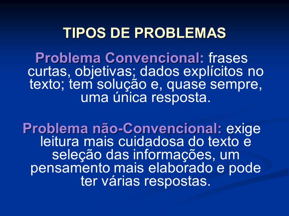 TIPOS DE PROBLEMAS Problema Convencional Problema Convencional: frases curtas, objetivas; dados explícitos no texto; tem solução e, quase sempre, uma