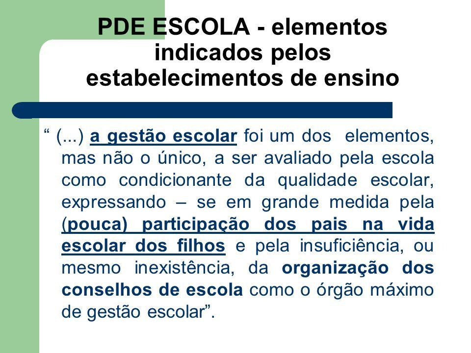 PDE ESCOLA - elementos indicados pelos estabelecimentos de ensino (...) a gestão escolar foi um dos elementos, mas não o único, a ser avaliado pela es