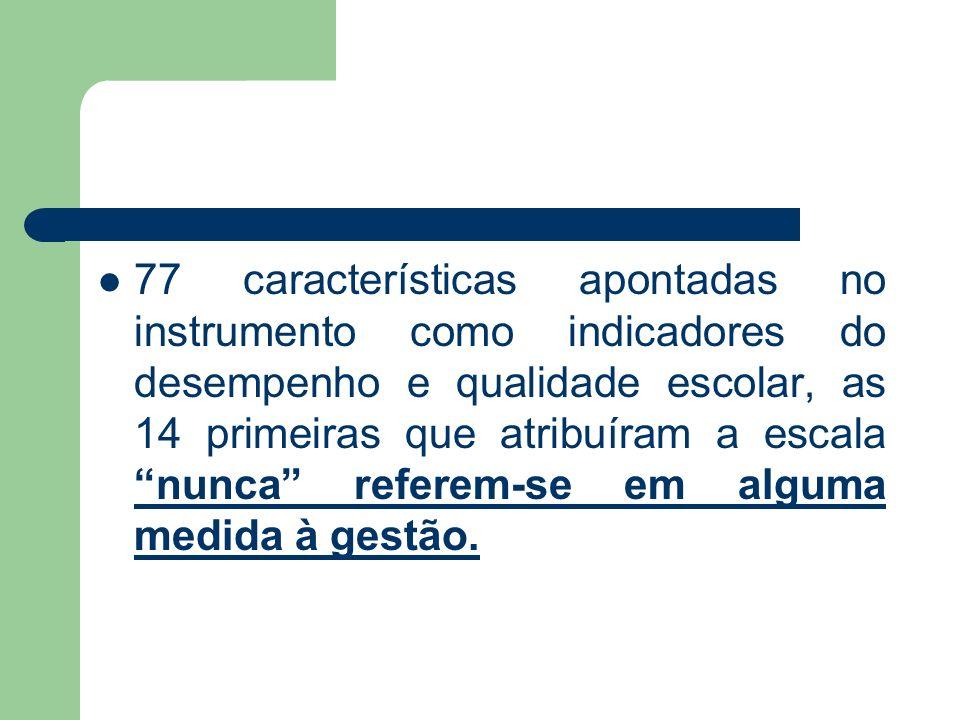 77 características apontadas no instrumento como indicadores do desempenho e qualidade escolar, as 14 primeiras que atribuíram a escala nunca referem-