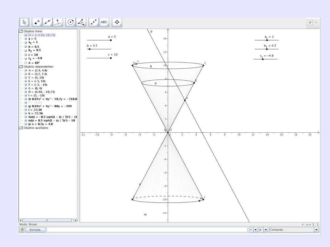 Os objetos criados, imagens com representações obtidas pelo software GeoGebra, podem ser utilizados pelos professores em atividades impressas e na TV Multimídia.