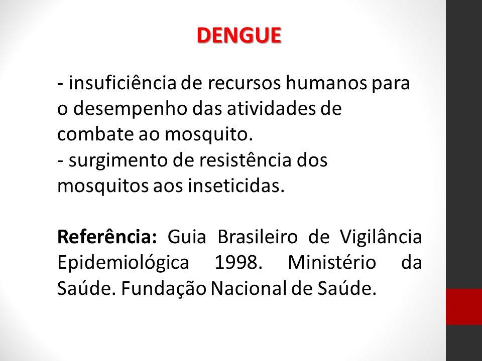 - insuficiência de recursos humanos para o desempenho das atividades de combate ao mosquito. - surgimento de resistência dos mosquitos aos inseticidas