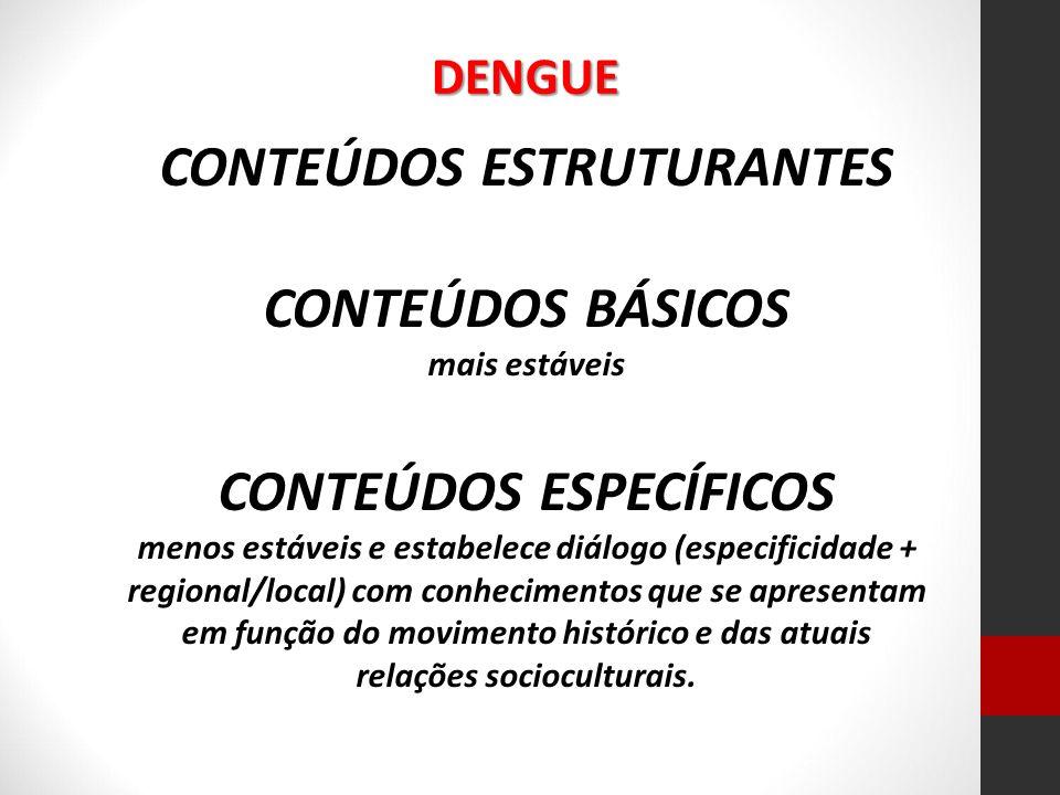 CONTEÚDOS ESTRUTURANTES CONTEÚDOS BÁSICOS mais estáveis CONTEÚDOS ESPECÍFICOS menos estáveis e estabelece diálogo (especificidade + regional/local) co