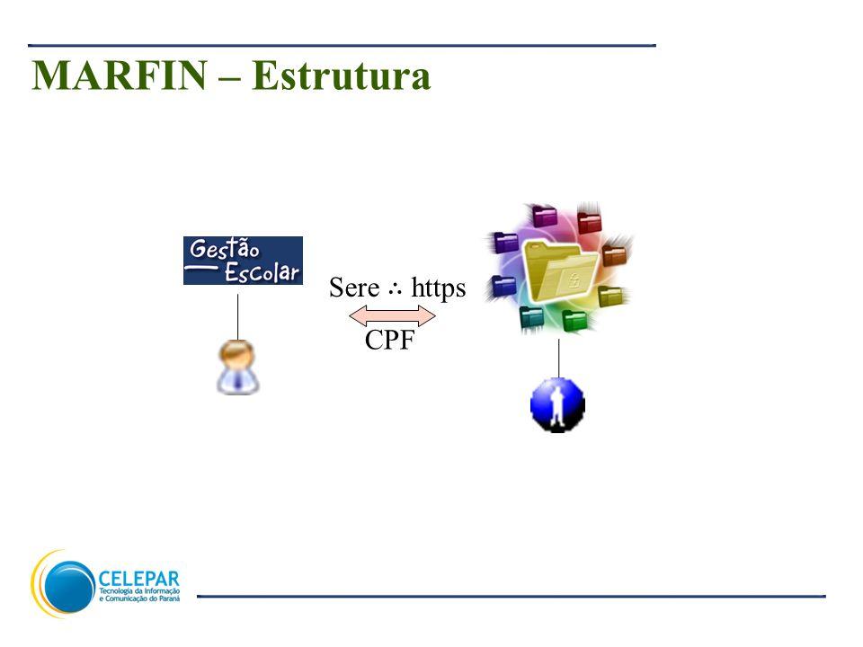 13 MARFIN – Estrutura CPF Sere https