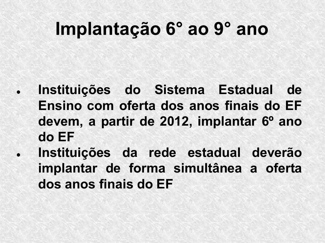 Implantação 6° ao 9° ano Instituições do Sistema Estadual de Ensino com oferta dos anos finais do EF devem, a partir de 2012, implantar 6º ano do EF I