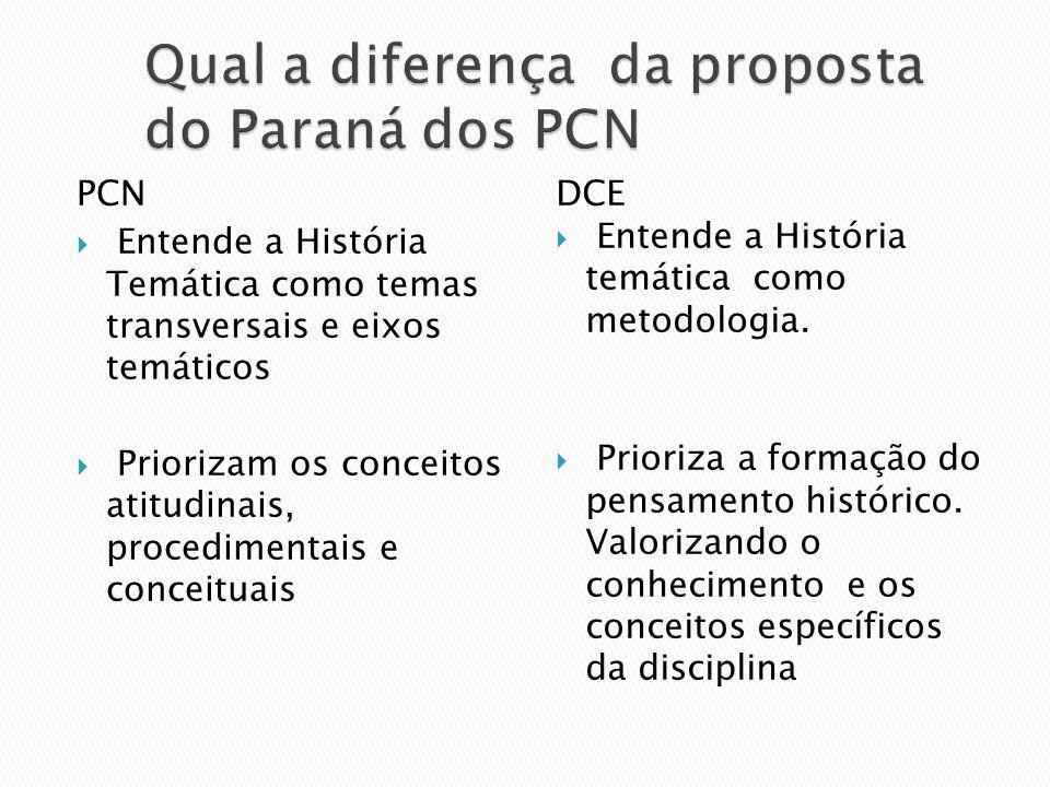 PCN Entende a História Temática como temas transversais e eixos temáticos Priorizam os conceitos atitudinais, procedimentais e conceituais DCE Entende a História temática como metodologia.