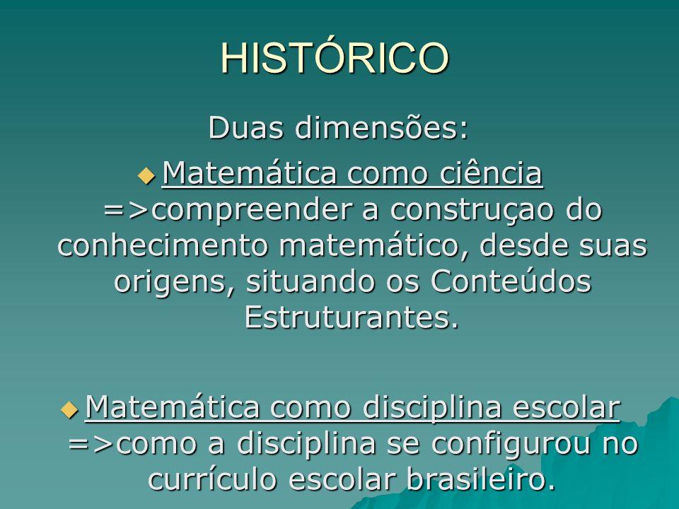 HISTÓRICO Duas dimensões: Matemática como ciência =>compreender a construçao do conhecimento matemático, desde suas origens, situando os Conteúdos Est
