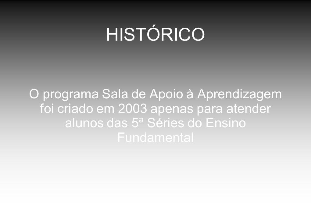 HISTÓRICO O programa Sala de Apoio à Aprendizagem foi criado em 2003 apenas para atender alunos das 5ª Séries do Ensino Fundamental