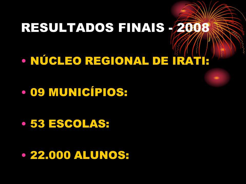 RESULTADOS FINAIS - 2008 NÚCLEO REGIONAL DE IRATI: 09 MUNICÍPIOS: 53 ESCOLAS: 22.000 ALUNOS: