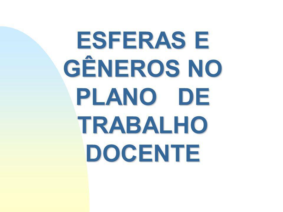 ESFERAS E GÊNEROS NO PLANO DE TRABALHO DOCENTE
