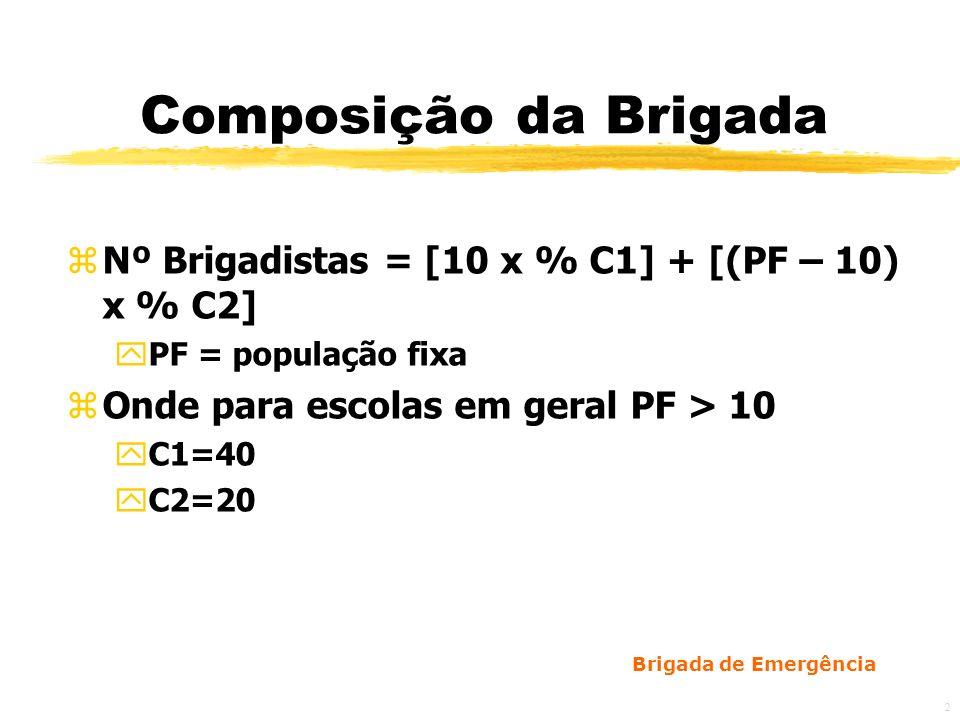 Brigada de Emergência 3 Composição da Brigada zExemplo: PF = 60 yNº Brig = [ 10 x 40% ] + [ ( 60 - 20 ) x 20% ] yNº Brig = 4 + ( 40 x 20%) yNº Brig = 4 + 8 = 12 brigadistas