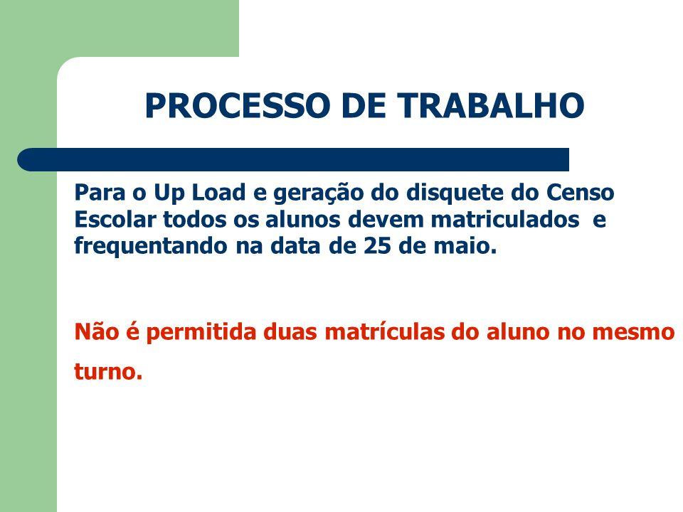 PROCESSO DE TRABALHO Para o Up Load e geração do disquete do Censo Escolar todos os alunos devem matriculados e frequentando na data de 25 de maio.