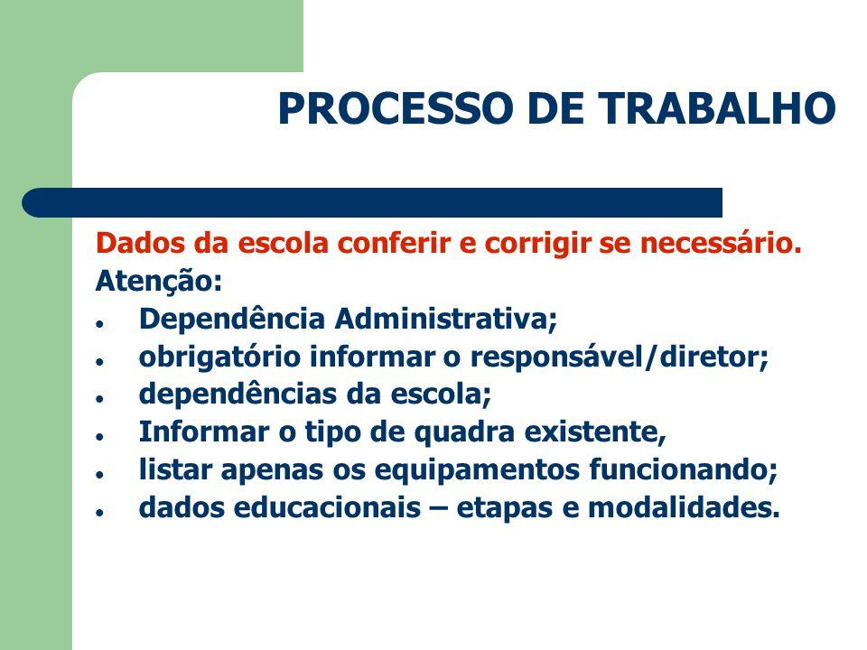 PROCESSO DE TRABALHO Dados da escola conferir e corrigir se necessário.