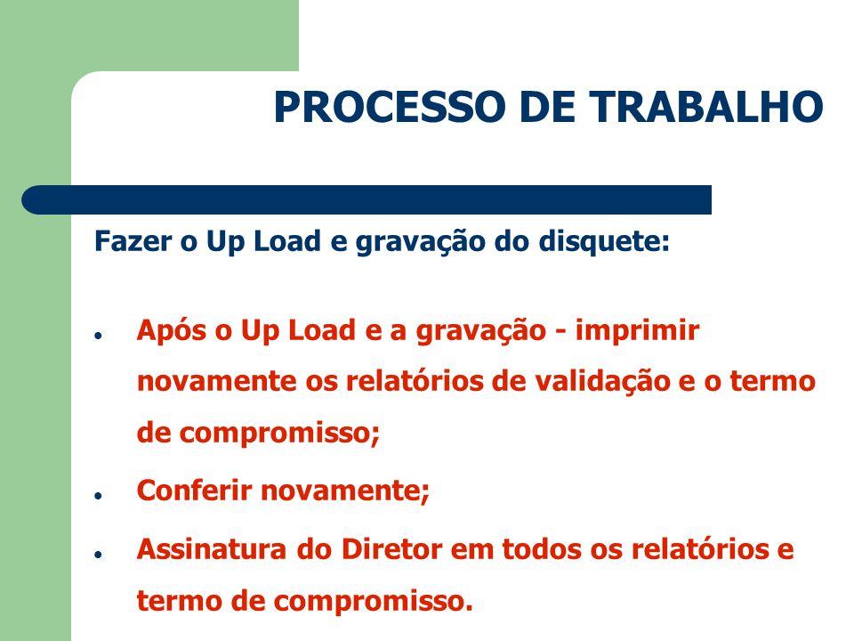 PROCESSO DE TRABALHO Fazer o Up Load e gravação do disquete: Após o Up Load e a gravação - imprimir novamente os relatórios de validação e o termo de compromisso; Conferir novamente; Assinatura do Diretor em todos os relatórios e termo de compromisso.