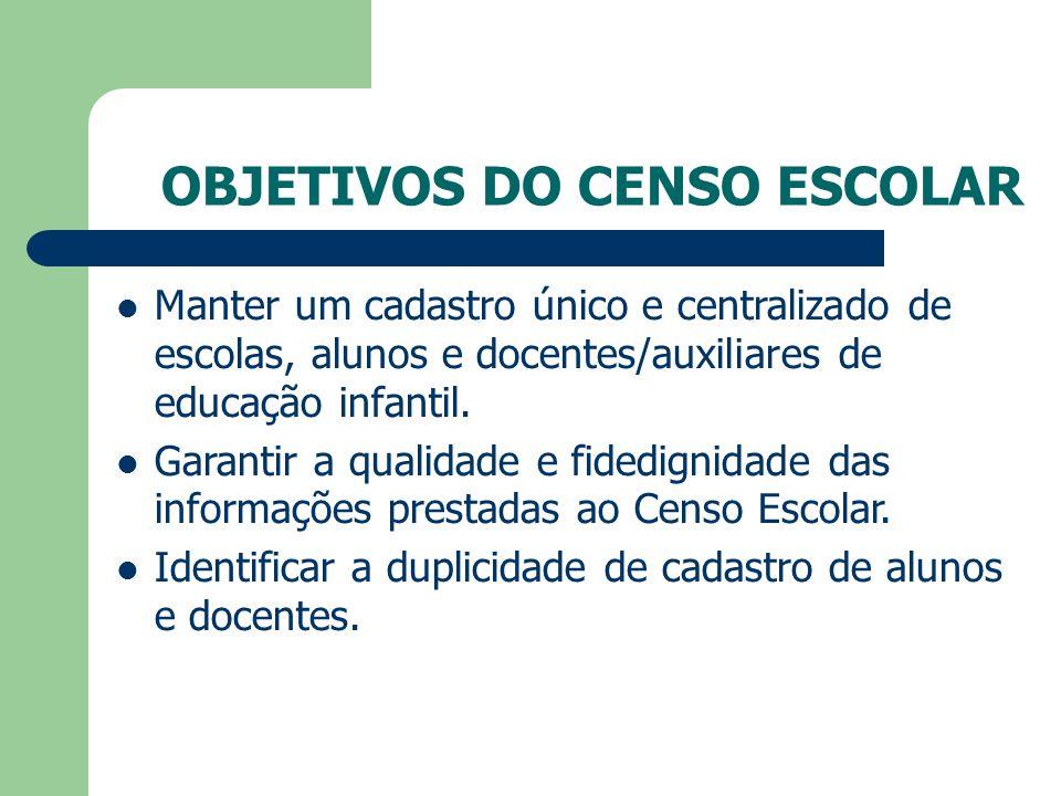 OBJETIVOS DO CENSO ESCOLAR Manter um cadastro único e centralizado de escolas, alunos e docentes/auxiliares de educação infantil.