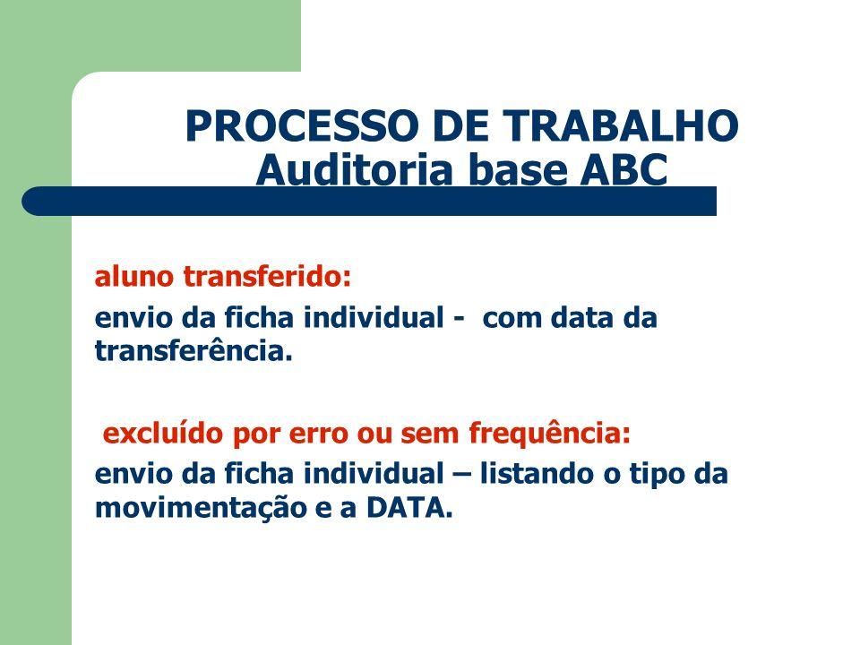 PROCESSO DE TRABALHO Auditoria base ABC aluno transferido: envio da ficha individual - com data da transferência.