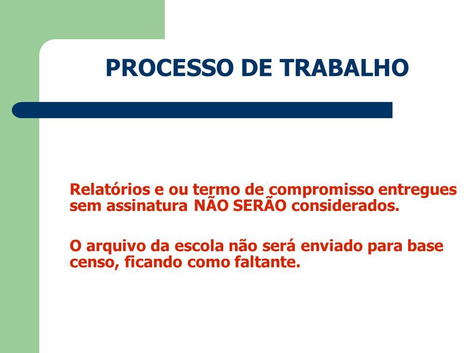 Relatórios e ou termo de compromisso entregues sem assinatura NÃO SERÃO considerados.