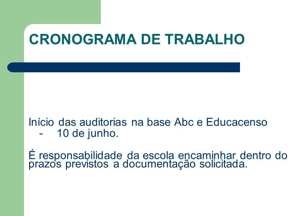 CRONOGRAMA DE TRABALHO Início das auditorias na base Abc e Educacenso -10 de junho.