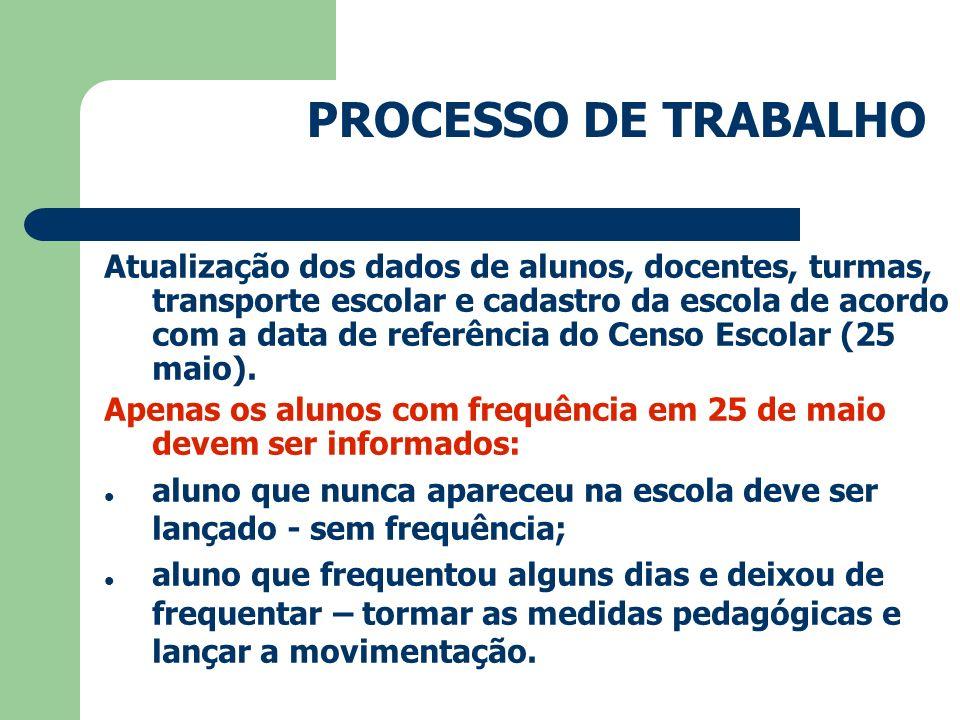Atualização dos dados de alunos, docentes, turmas, transporte escolar e cadastro da escola de acordo com a data de referência do Censo Escolar (25 maio).