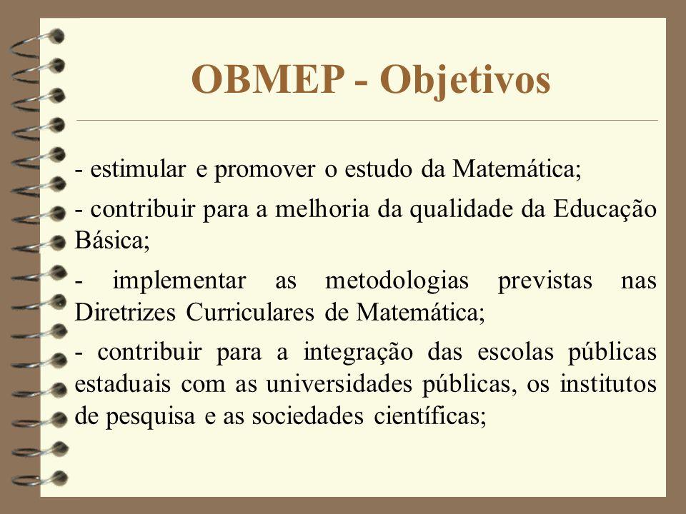 OBMEP Participam alunos matriculados na rede pública: Nível 1 (5ª série/6º ano e 6ª série/7ª ano) Nível 2 (7 série/8º ano e 8ª série/9ª ano) Nível 3 (Ensino Médio) Os alunos da Educação de Jovens e Adultos (EJA) deverão ser inscritos, respectivamente, para as provas dos níveis 1 e 2.