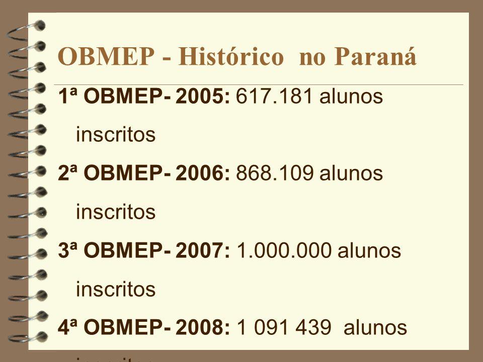 OBMEP - Históricono Paraná 1ª OBMEP- 2005: 617.181 alunos inscritos 2ª OBMEP- 2006: 868.109 alunos inscritos 3ª OBMEP- 2007: 1.000.000 alunos inscrito