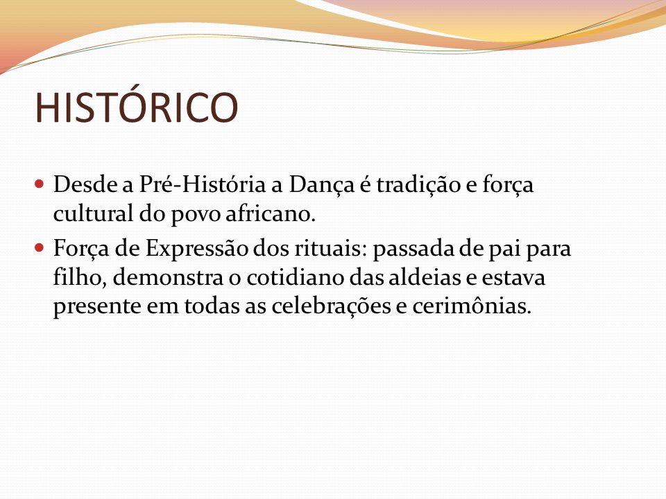HISTÓRICO Desde a Pré-História a Dança é tradição e força cultural do povo africano. Força de Expressão dos rituais: passada de pai para filho, demons