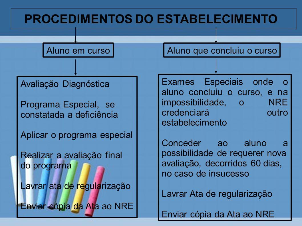 PROCEDIMENTOS DO ESTABELECIMENTO Avaliação Diagnóstica Programa Especial, se constatada a deficiência Aplicar o programa especial Realizar a avaliação