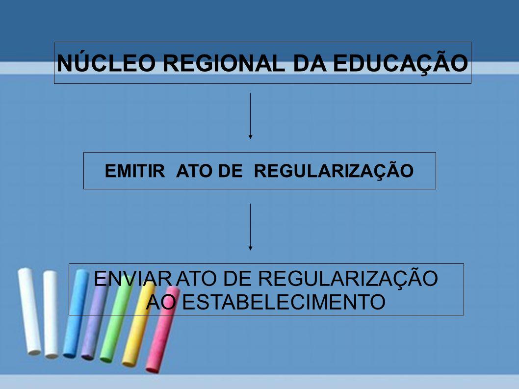 NÚCLEO REGIONAL DA EDUCAÇÃO EMITIR ATO DE REGULARIZAÇÃO ENVIAR ATO DE REGULARIZAÇÃO AO ESTABELECIMENTO