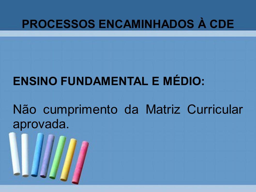 PROCESSOS ENCAMINHADOS À CDE ENSINO FUNDAMENTAL E MÉDIO: Não cumprimento da Matriz Curricular aprovada.