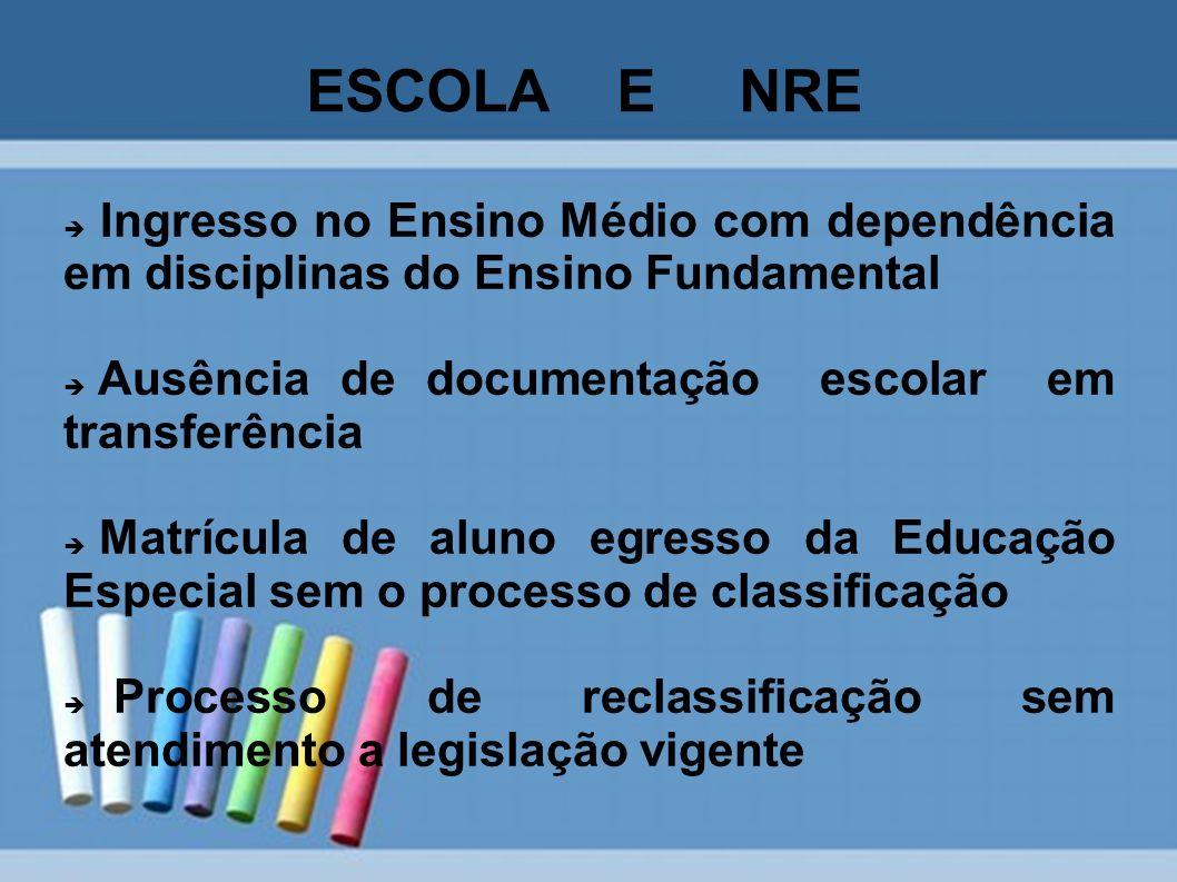 ESCOLA E NRE Ingresso no Ensino Médio com dependência em disciplinas do Ensino Fundamental Ausência de documentação escolar em transferência Matrícula