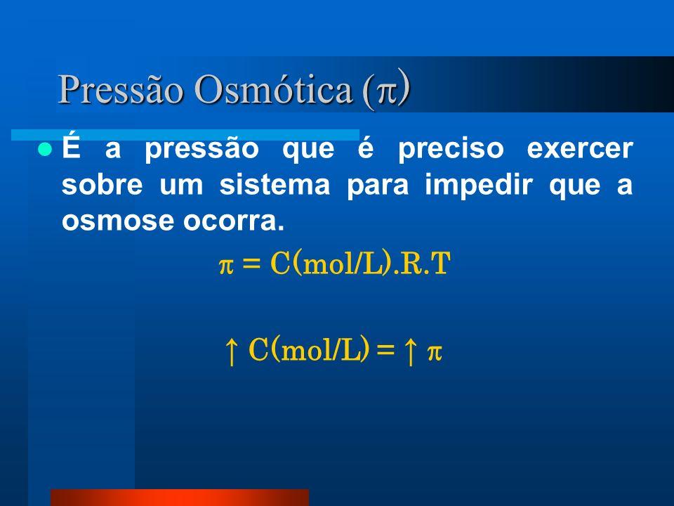 Pressão Osmótica ( ) É a pressão que é preciso exercer sobre um sistema para impedir que a osmose ocorra. = C(mol/L).R.T C(mol/L) =