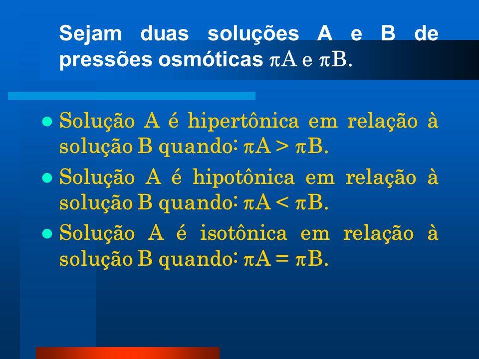 Sejam duas soluções A e B de pressões osmóticas A e B. Solução A é hipertônica em relação à solução B quando: A > B. Solução A é hipotônica em relação