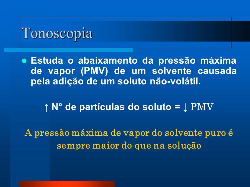 Tonoscopia Estuda o abaixamento da pressão máxima de vapor (PMV) de um solvente causada pela adição de um soluto não-volátil. N° de partículas do solu