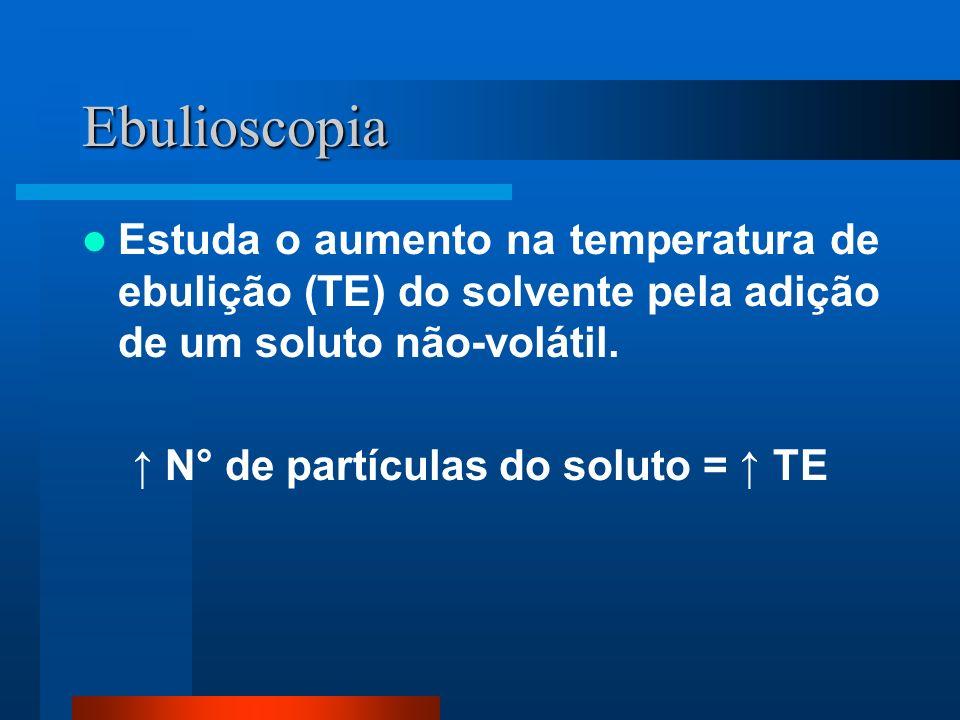 Ebulioscopia Estuda o aumento na temperatura de ebulição (TE) do solvente pela adição de um soluto não-volátil. N° de partículas do soluto = TE